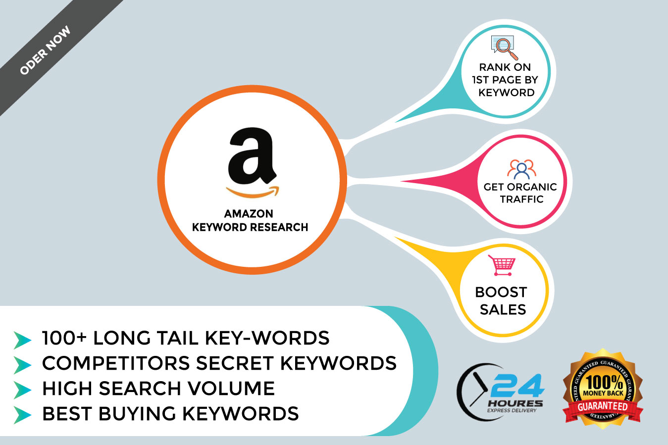 best selling amazon keyword research