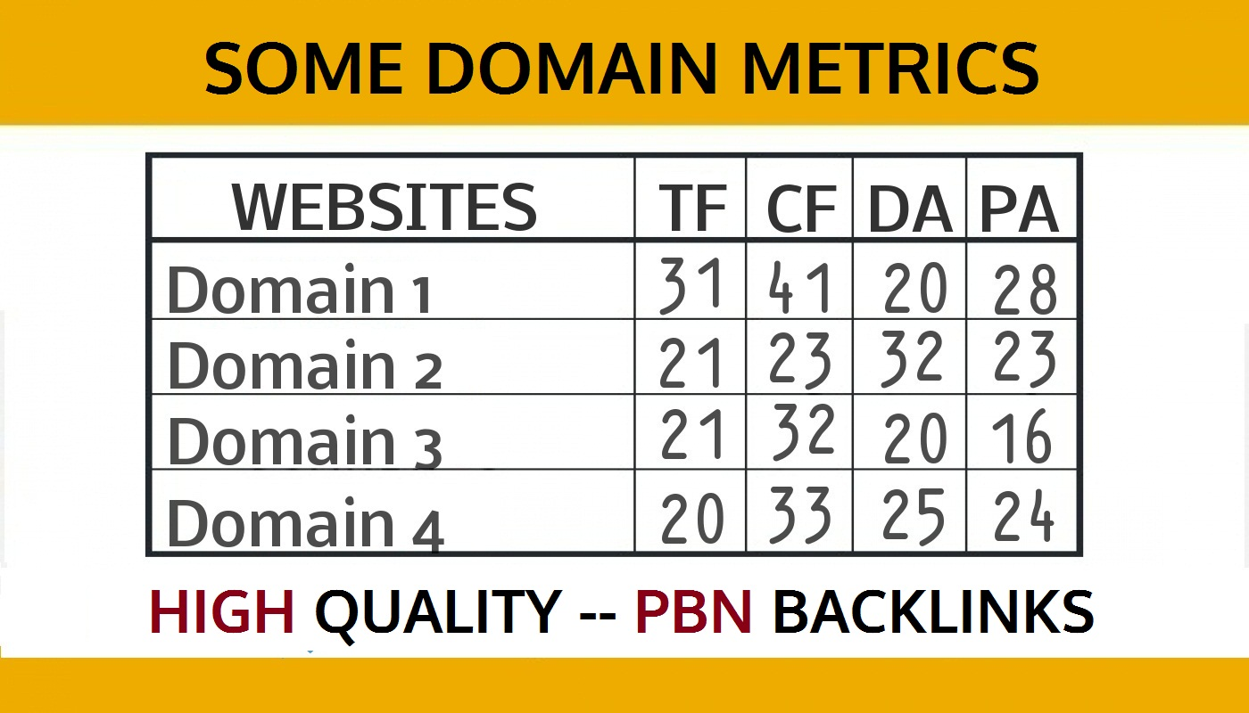 Create 10 High Quality Homepage PBN Backlinks