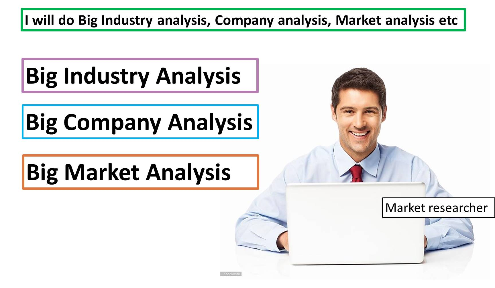 do competitor analysis and Market research for Your business