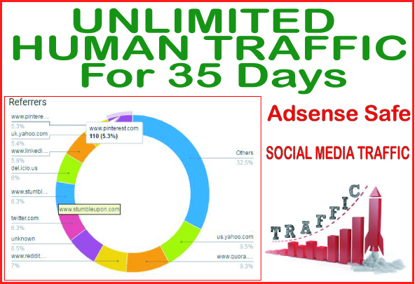 Get 35 days of web traffic from social & organic web traffic from main search engines