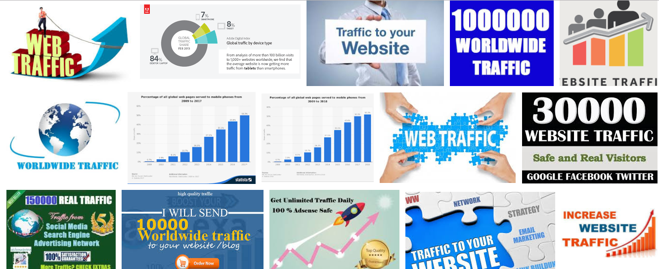 Worldwide Instant website traffic 2500