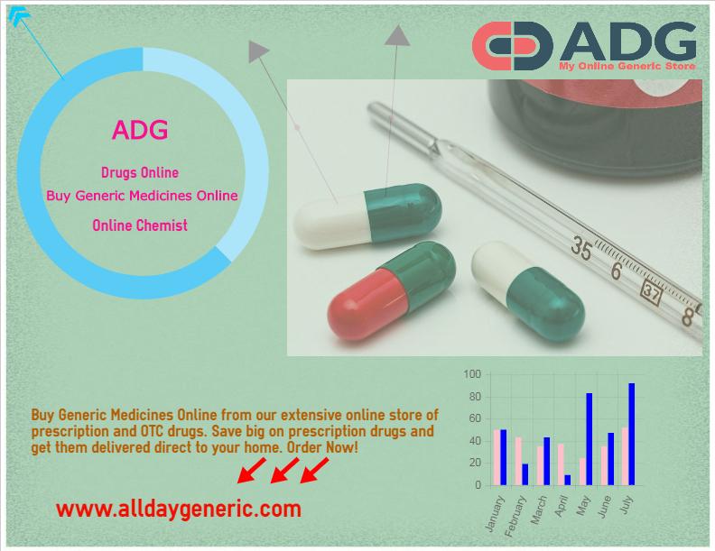 Buy Generic Medicine Online