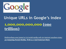 All possible 500 google Index URL penetrate will be g...