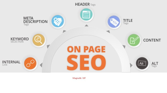 Do or Fix your wordpress on page SEO