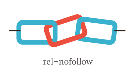 write and publish a guest post on 5 nofollow sites