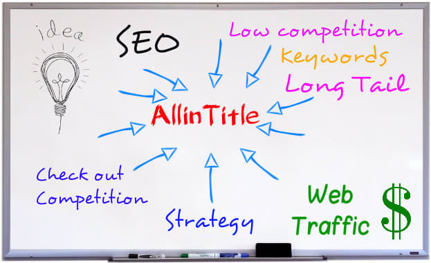400 Allintitle Google Results And Deliver Them In Excel