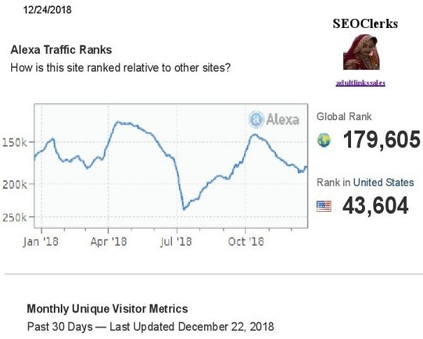 I will improve your Alexa Rank below USA 90k and Global 900k