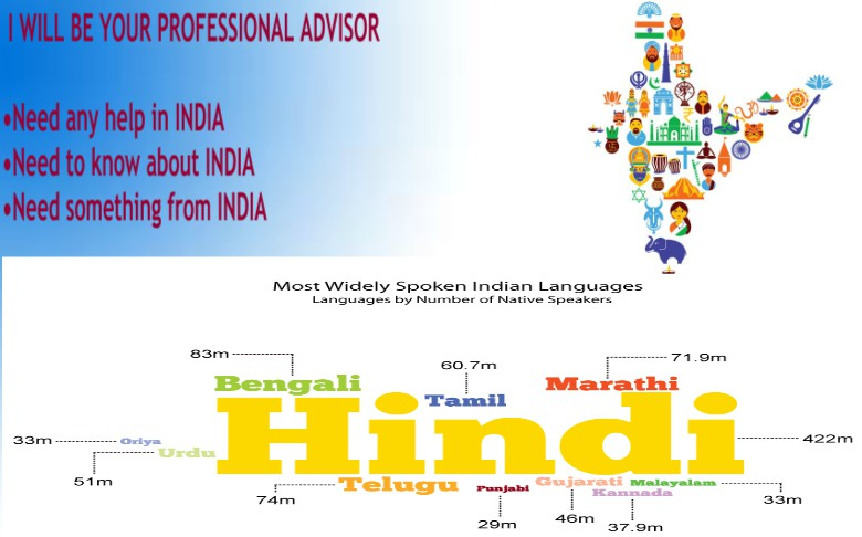 Your Indian Consultant,Help You Anything Related To India