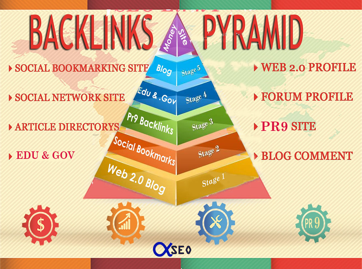 New Manual Safe SEO Link Pyramid Service Boost Your Site Top On Google Rank