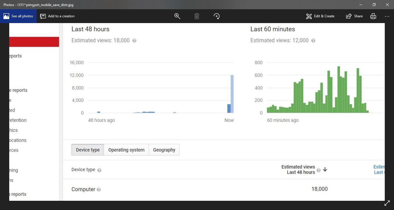 NEED PROOF? 300 FREE VIEWS BUY 5000 youtube views realtime Analytics