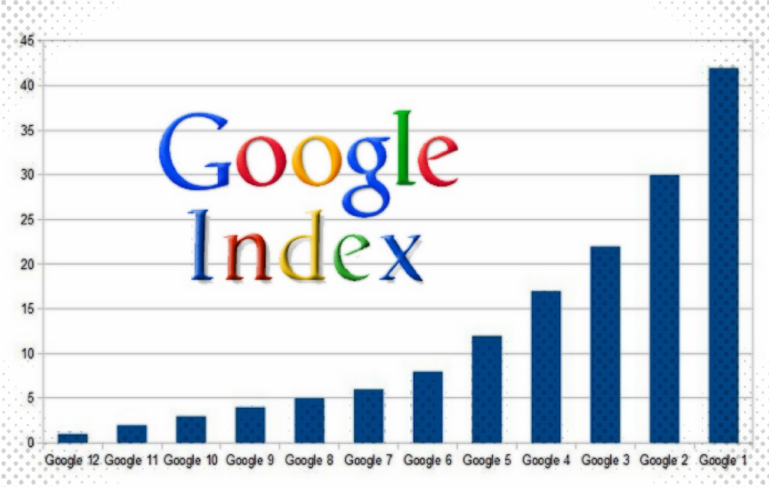 Get Your Site Indexed By Google