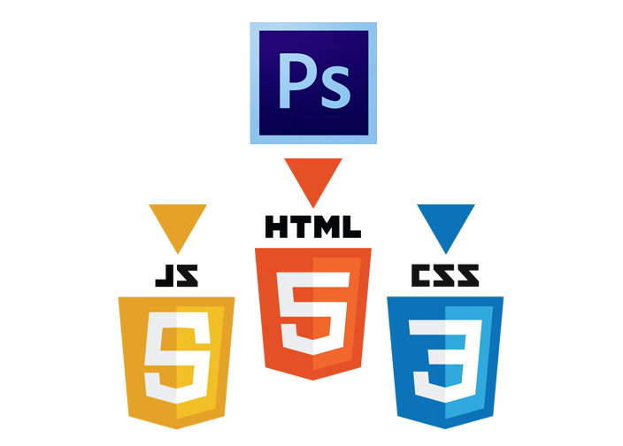 convert psd to html responsive website within a day.