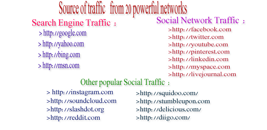 drive real targeted traffic, visitors to your website for $5