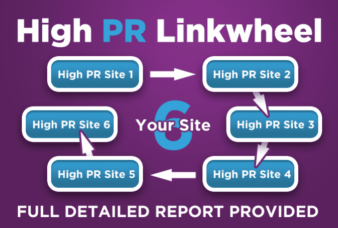 Manually Create A Seo Link Wheel On High Pr Da Sites Traffic