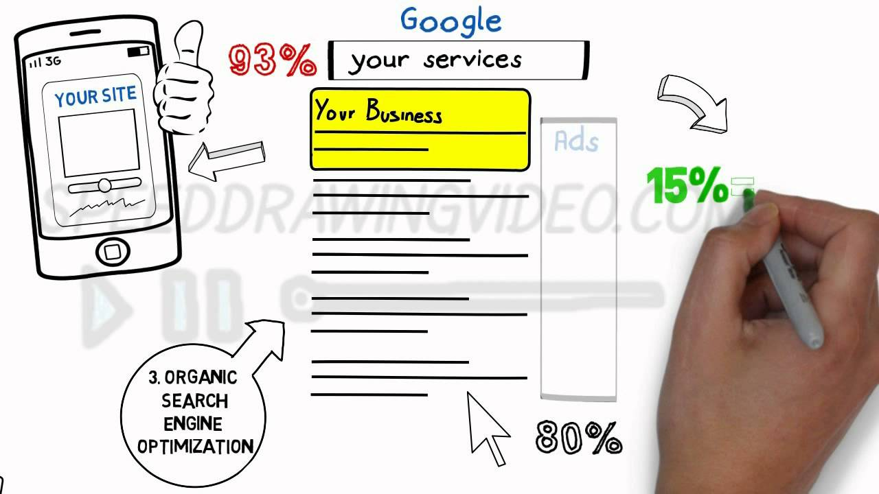 Create AMAZING Google Search Animation Promo Instantly