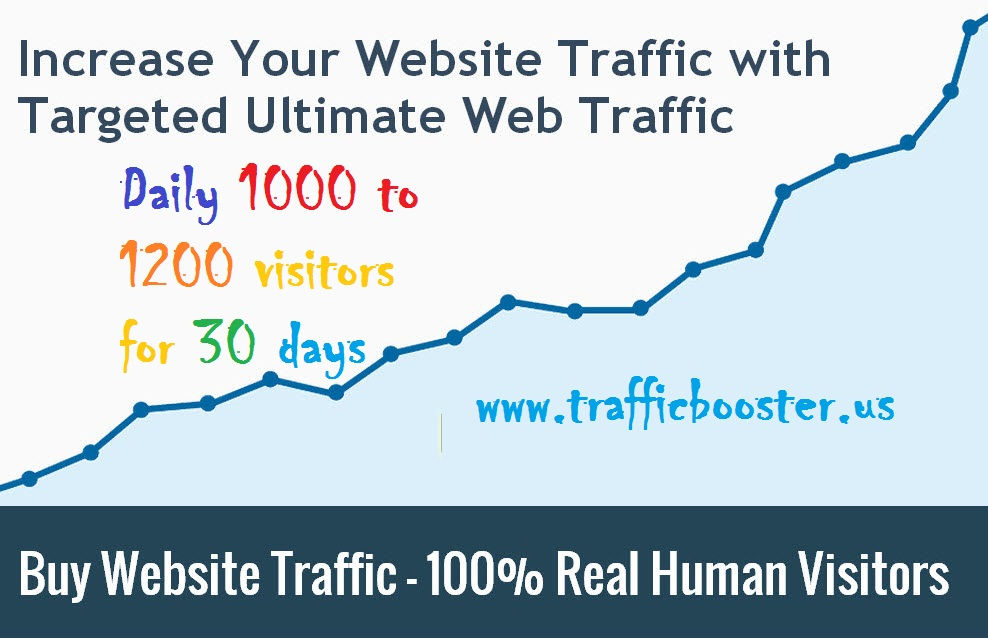 Daily 1000 to 1200 visitors for 30 days Website Traffic for $3