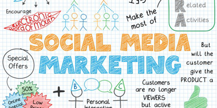 I Will Do any Social Media Marketing Promotion