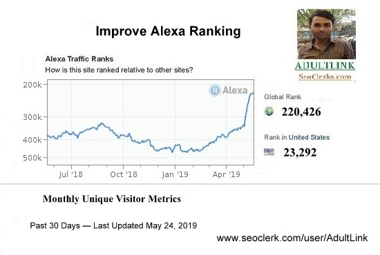 I will improve your Alexa Ranking below USA 81k and Global 810k