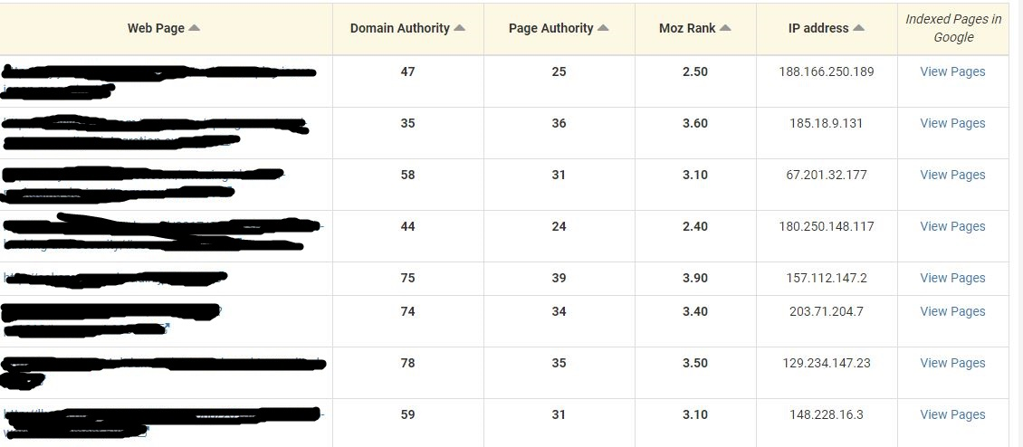 Backlink with Amazon and 50 Unique high Comments backlinks with ranking Domains Manual