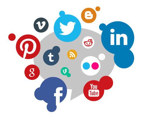 Best Social Media Marketing Platform