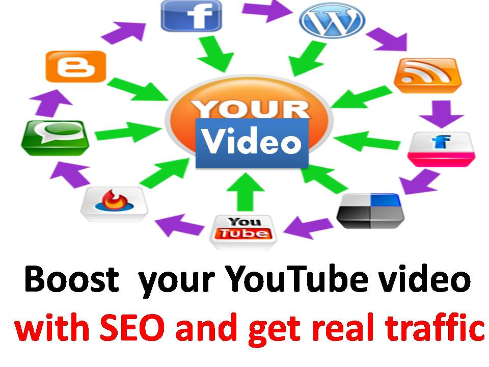 Boost  your YouTube video with SEO and get real traffic