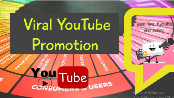 Do Organic Youtube Promotion And Video Marketing