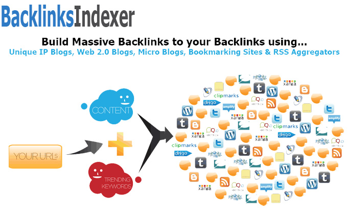 Index Or Ping Your 1000 Backlinks In Google