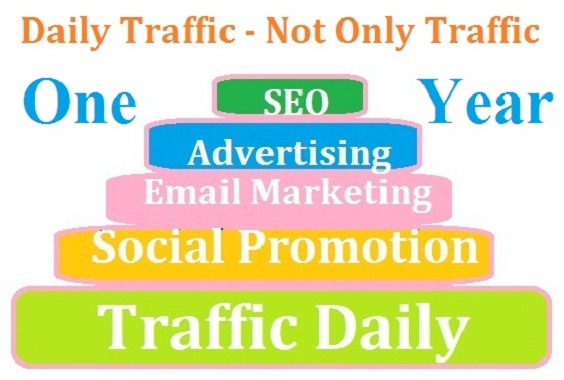 Unlimited Daily Traffic For 1 Year Safe For Adsense Get More Customers And Sales