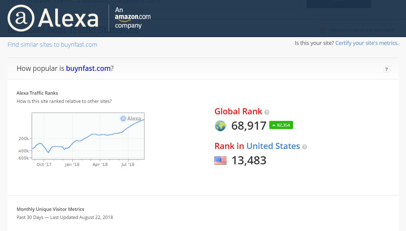Improve Your Alexa Ranking Below Top 899k