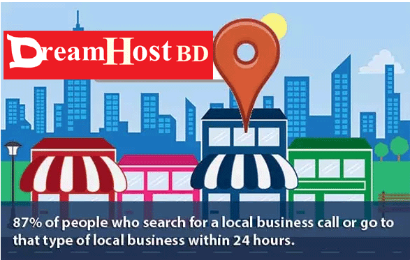 Manually Create 70 Local Directory Submissions