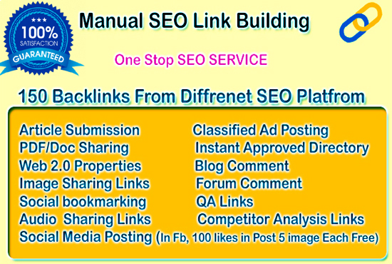All in One High Quality 150 SEO Backlinks