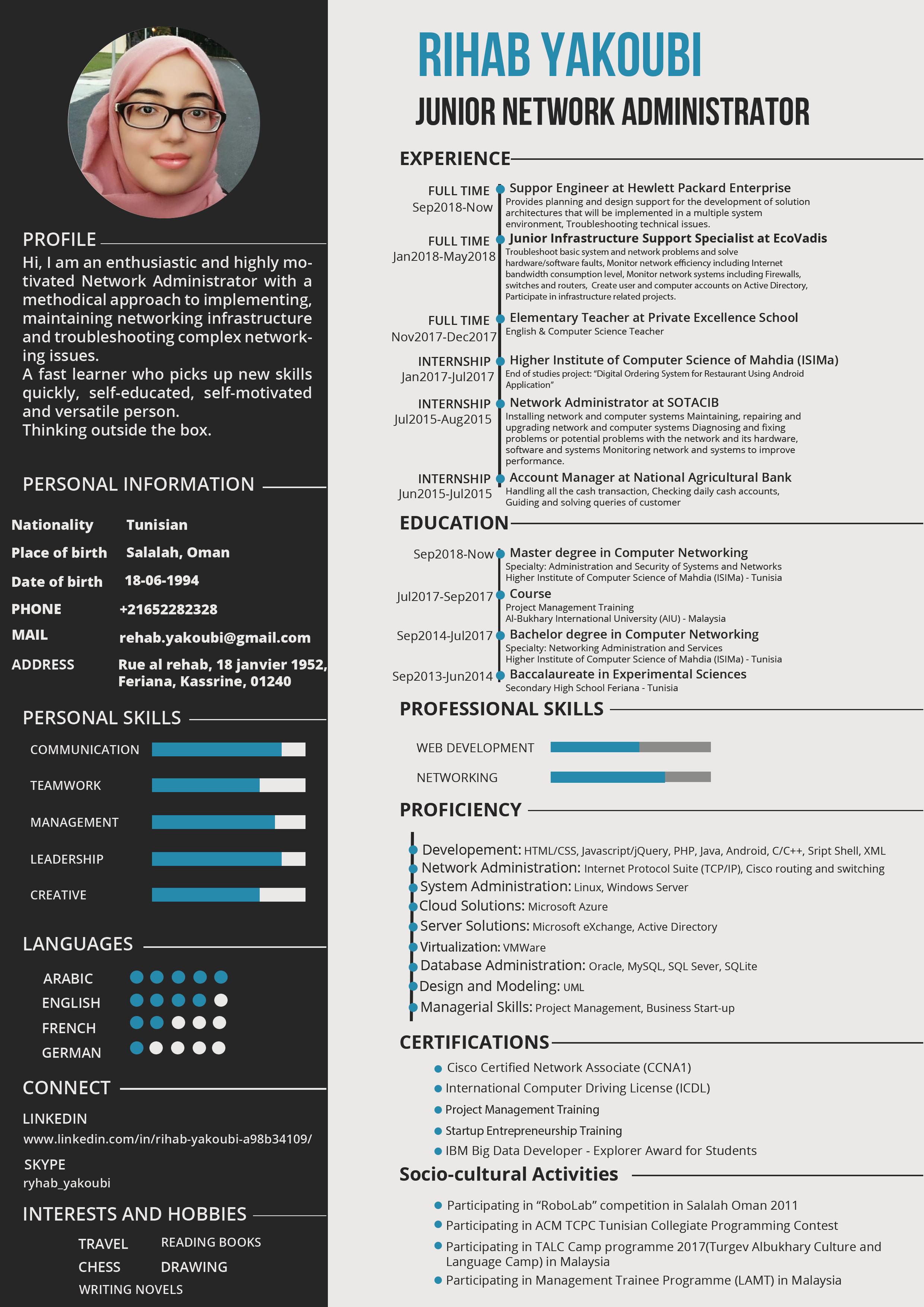 writing and designing CV