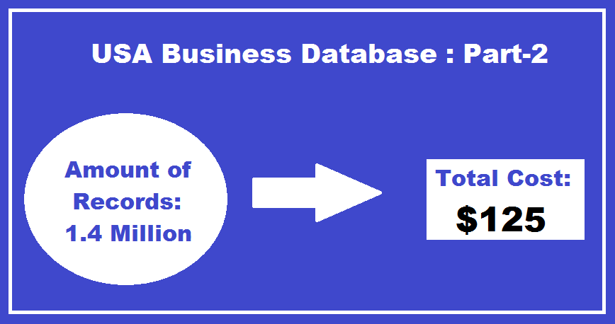 USA Business Database Part-3