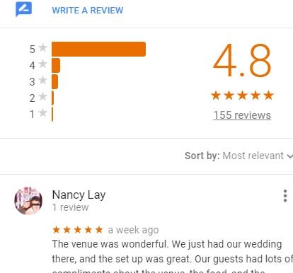 Post 1 Local customer feedback On Google Maps