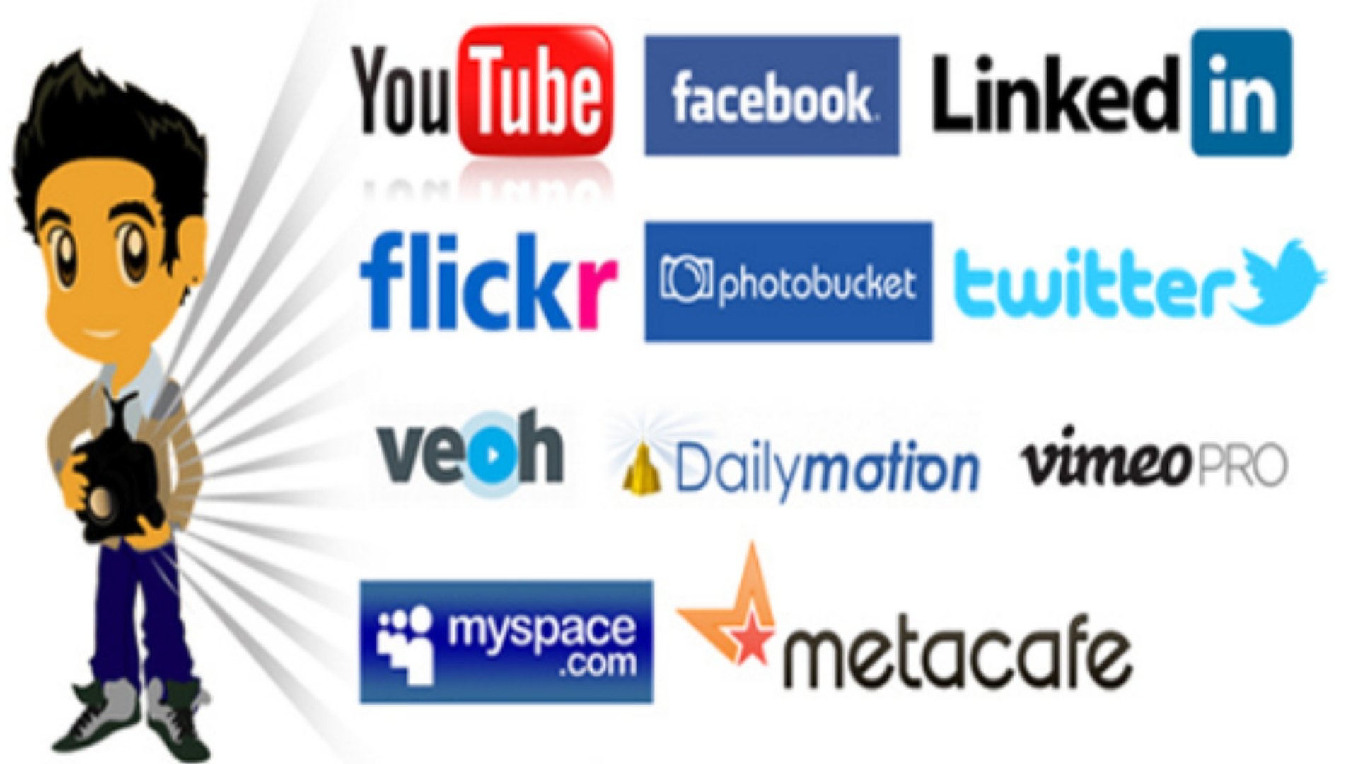 Submit your video into top 75 video submission sites and also increase traffic