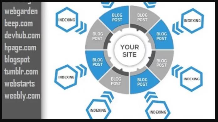 40 Super Web 2.0 Blog Contextual Backlinks