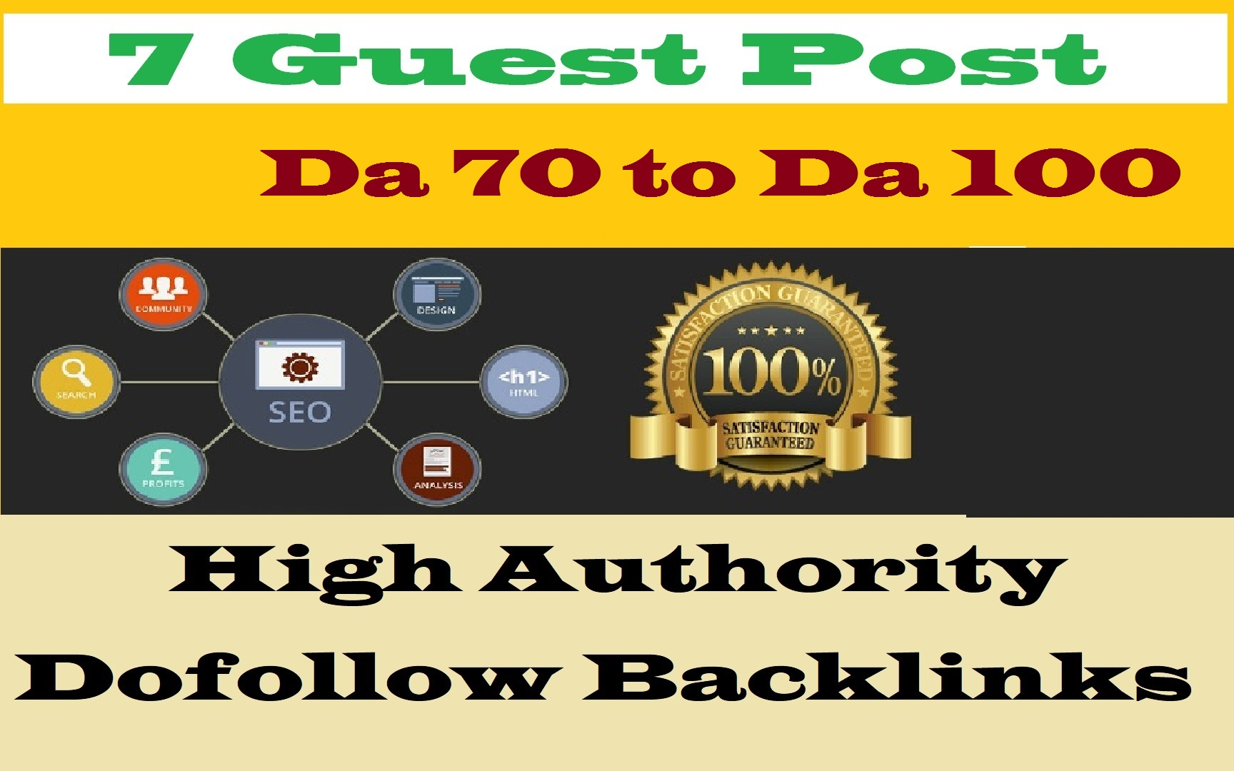 8 Write And Publish Guest Blog Posts On Da 65 To 90 Websites