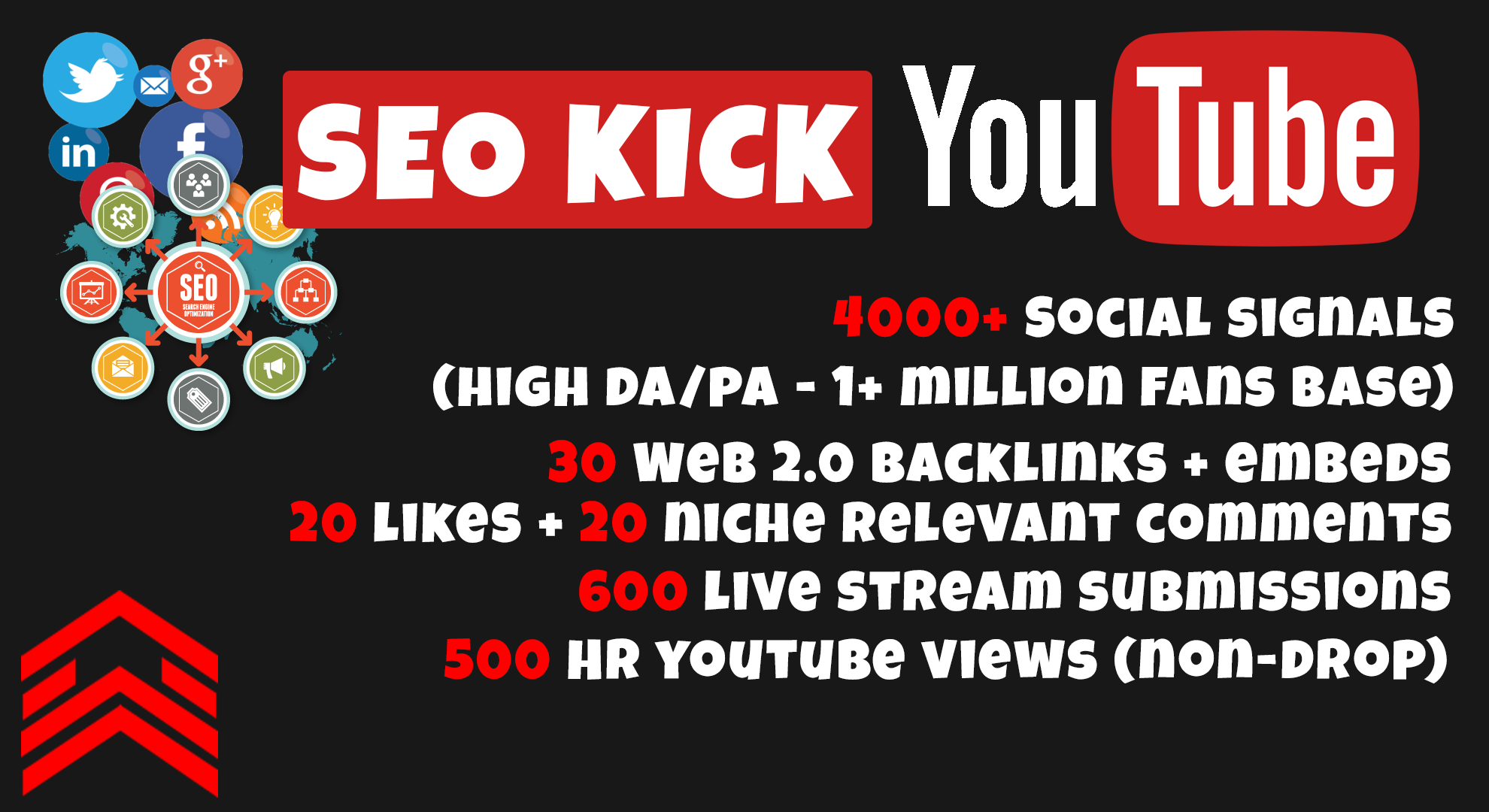 YOUTUBE SEO KICK - Get to the top of the rankings