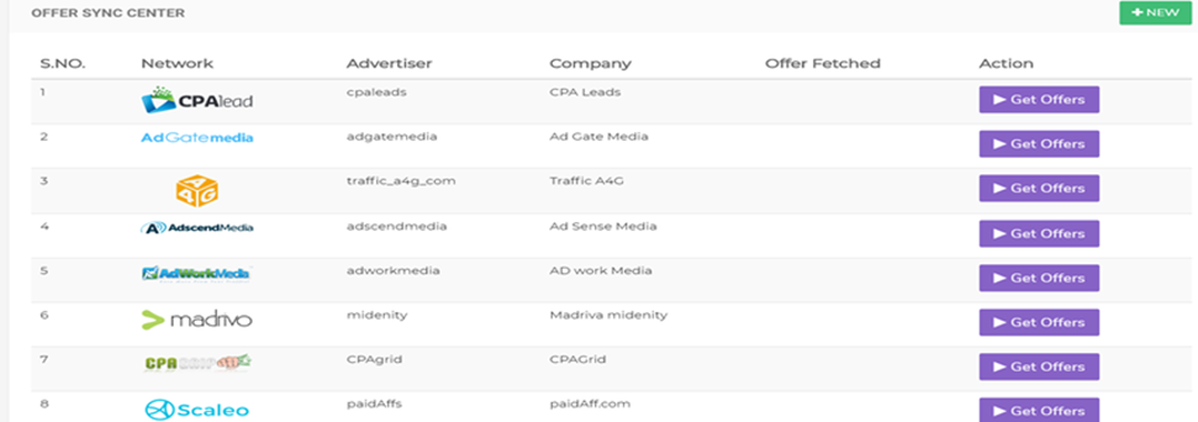 I Will Give you a CPA/Advertising Network Script For Your Server