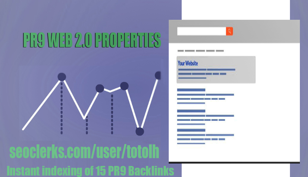 create 15 pr9 web2 properties for quick ranking for any website
