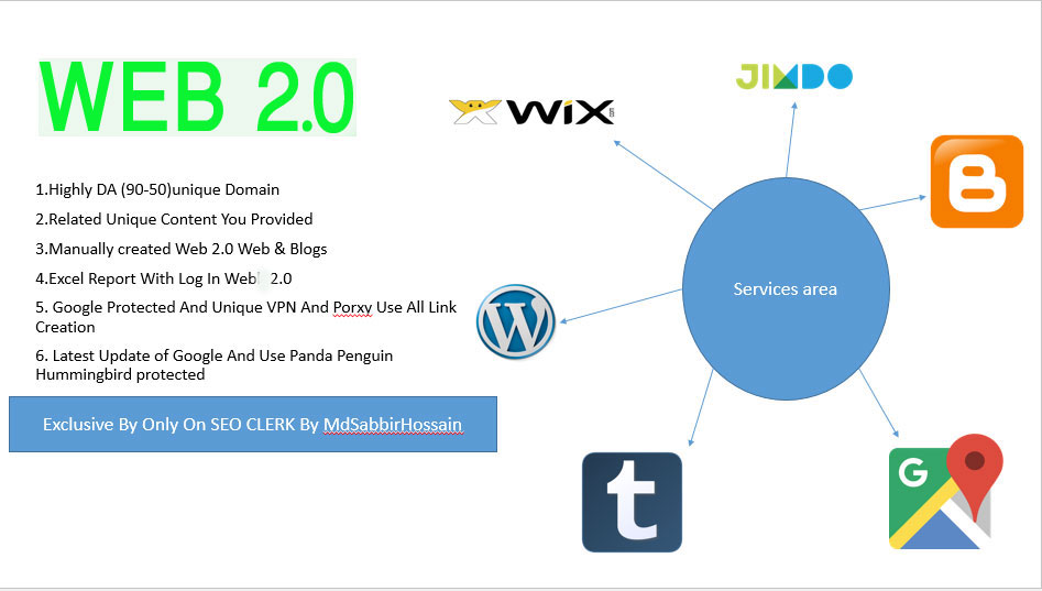 20 Links Of Web 2.0 And Blog,  With Login,  Unique Content,  Image,  Video And Maps Embedded
