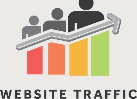 10K/10000+ Real High Quality Targeted Website Traffic