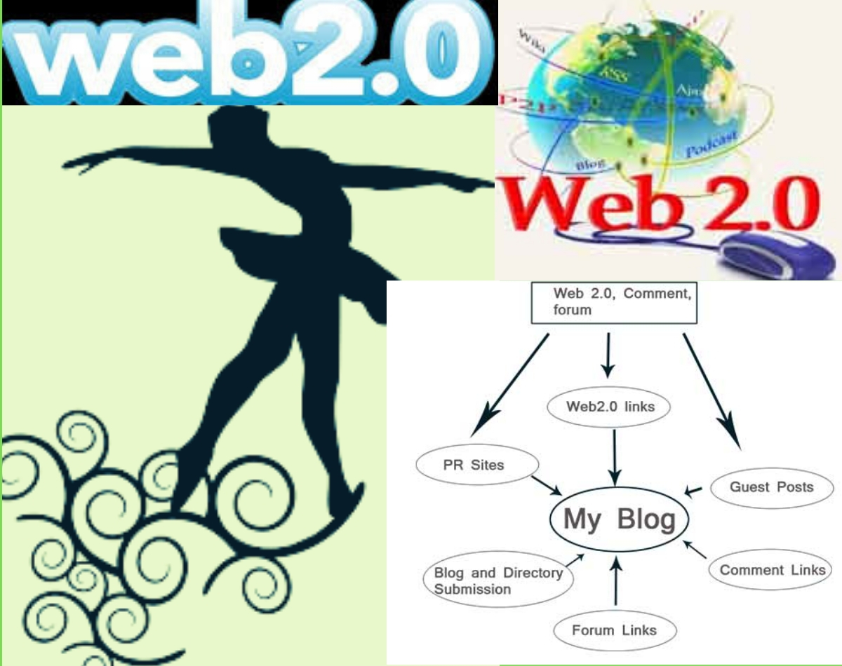 I am able to create 26 Authority Web 2 blog with imag...