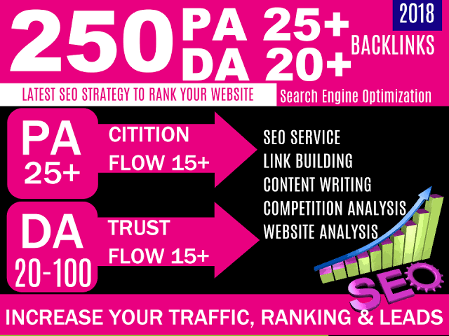250 High Domain authority and Page authority Backlink...