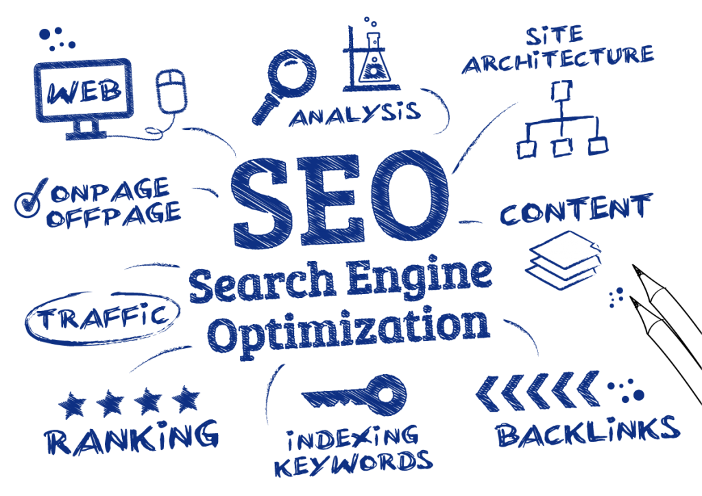 Complete SEO Solutions On-Page SEO Off-Page SEO SMM