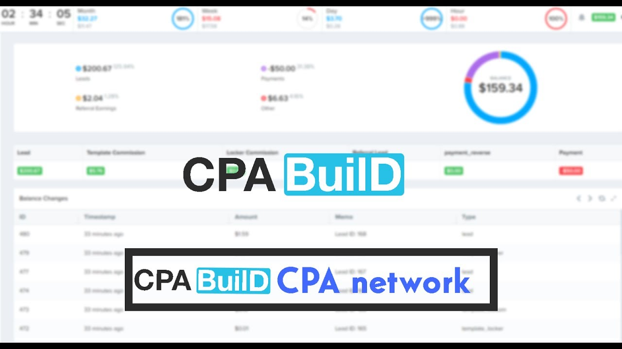 CPA Grip autopilot method to get much money 2018