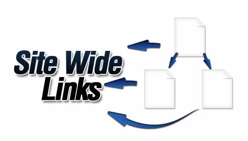 Rank Your Event keywods to 1st on GOOGLE With Sitewide Links