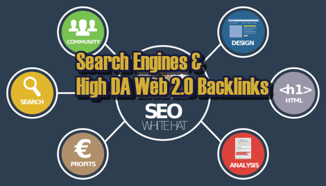 Search Engines 1st page with High DA Web 2.0 Backlink...