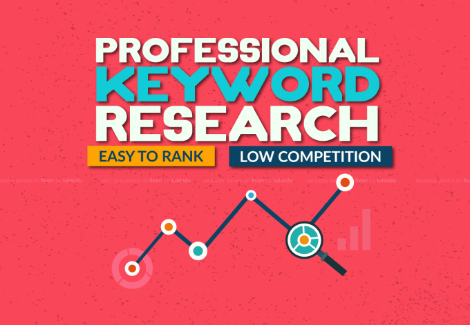 do SEO keyword research,  find low difficulty easy to rank keyword