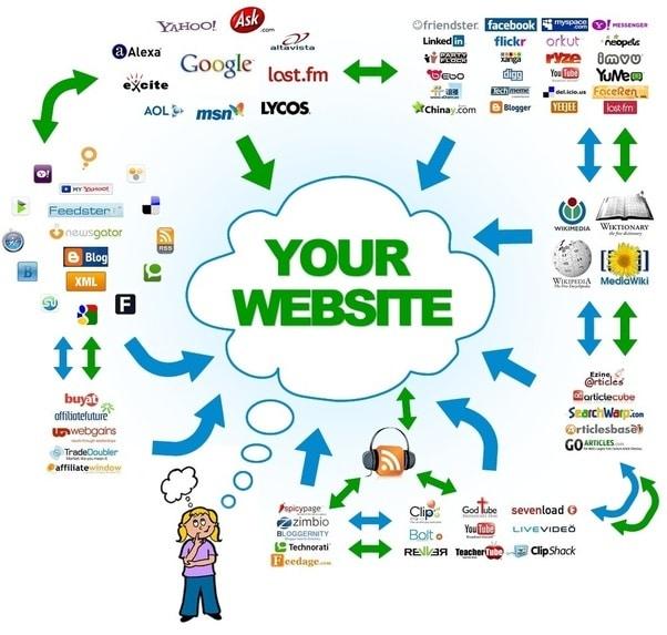do 50 high da backlinks all contextual authority links best for seo